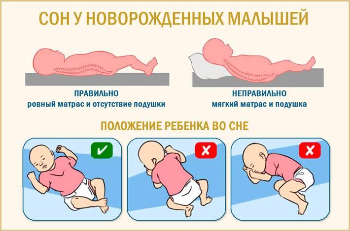 Как должен лежать младенец. как должен спать новорожденный ребенок, как правильно его уложить