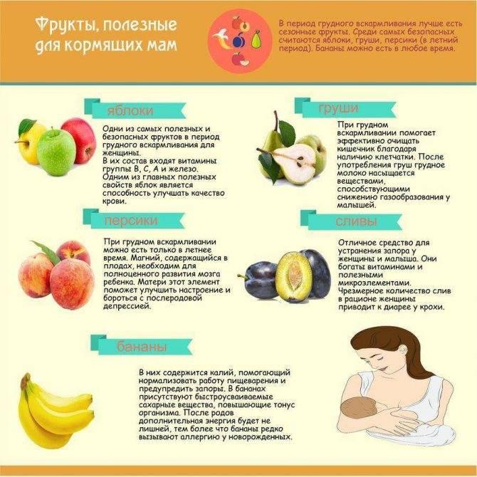 Орехи при грудном вскармливании: грецкие, арахис, миндаль, кешью и кедровые