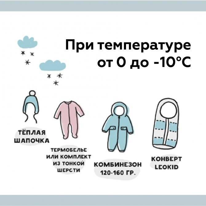 Как одеть малыша по погоде?     материнство - беременность, роды, питание, воспитание
