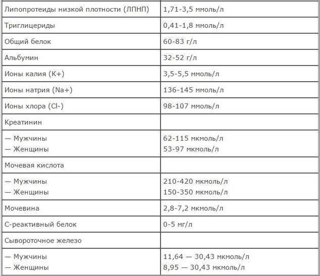 Анализ мочи при беременности: плохой, норма, расшифровка   как сдавать общий анализ мочи при беременности   центр репродукции и планирования семьи в москве