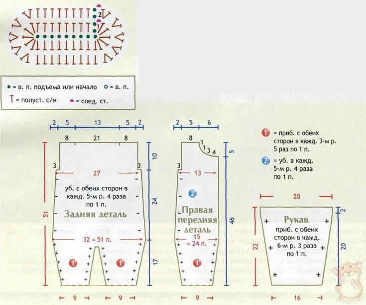 Схема вязания комбинезона спицами для новорожденных до 10 месяцев