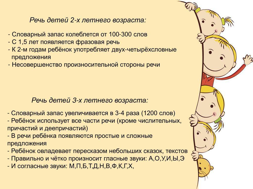 Что должен уметь малыш в 2 года и 3 месяца?
