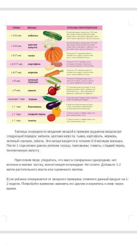 Простые рецепты морковного пюре для грудничков
