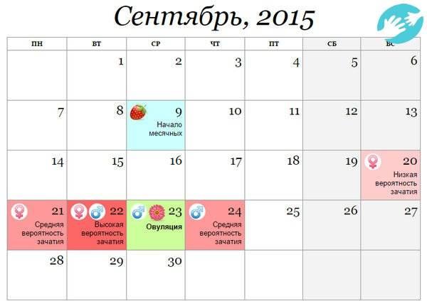 Как считать задержку :: justlady.ru - территория женских разговоров