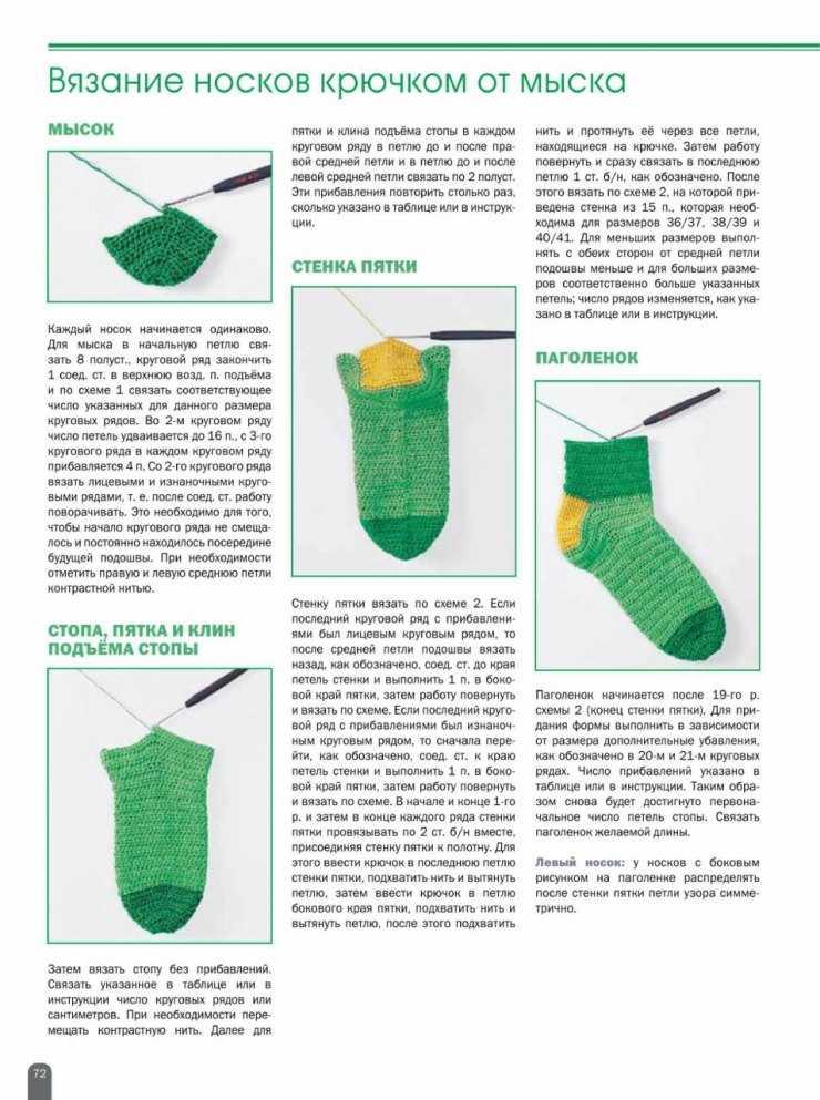 Мастер-класс по вязанию детских носков спицами