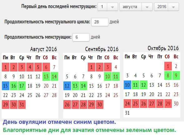Овуляция и зачатие: как рассчитать? | pampers ru