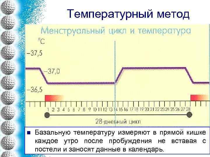 Субфебрильная температура. почему она возникает? — r+medical network