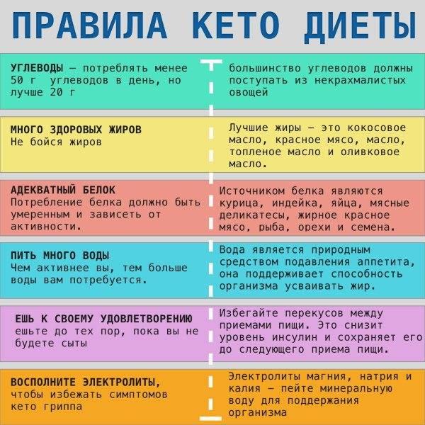 Безглютеновая диета: список разрешенных и запрещенных продуктов без глютена, меню на неделю для детей, что нельзя есть, то такое аглютеновое питание? | customs.news