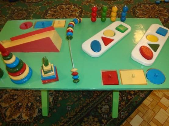 Картотека дидактических игр по сенсорному воспитанию для детей младшего дошкольного возраста