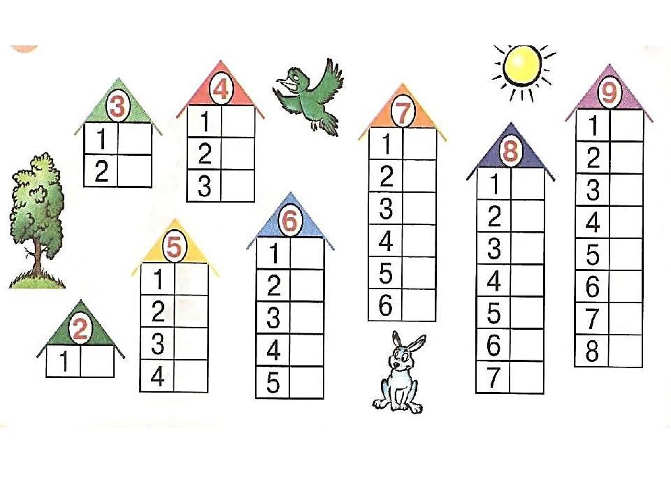 Как научить ребенка складывать и вычитать в пределах 20: развивающие игры, упражнения для детей