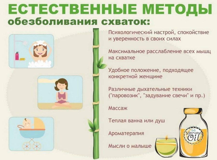 Как правильно вести себя в родах? учимся рожать быстро и проблем  - бу «президентский перинатальный центр» минздрава чувашии