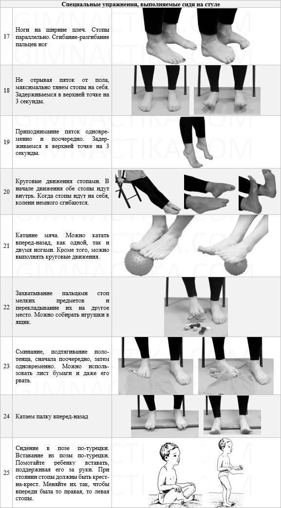 Удаление косточки на ноге лазером – цена операции в клинике санкт-петербурга