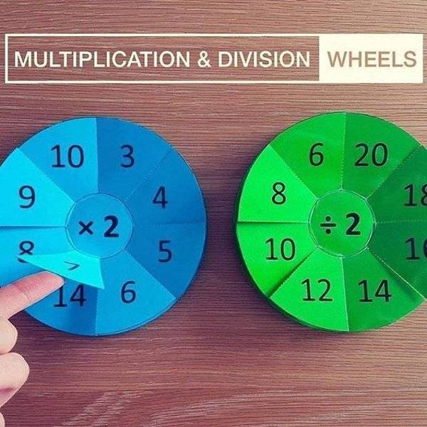 Как выучить таблицу умножения | блог 4brain