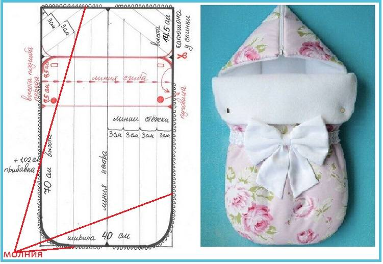 Интересные выкройки и порядок пошива детских конвертов