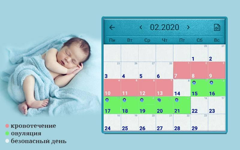Как повысить вероятность зачатия