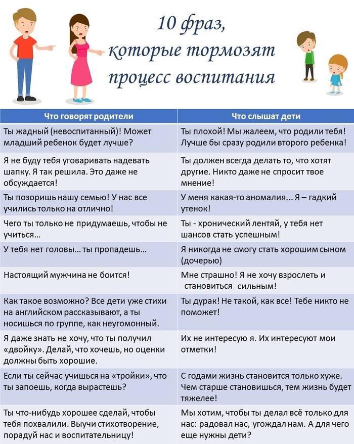 40 фраз, которые ни в коем случае нельзя говорить ребенку :: инфониак