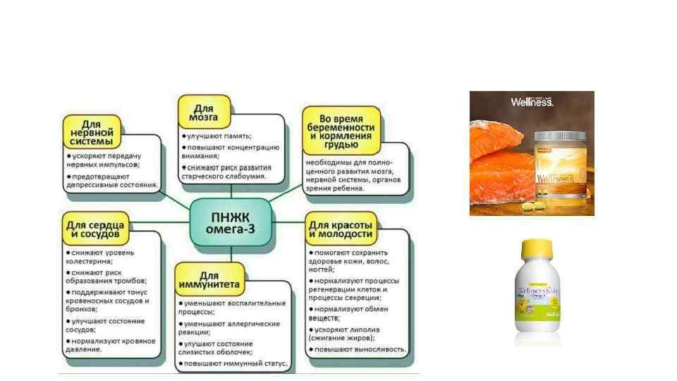 Юнивит кидс с омега 3 и холином в тольятти - инструкция по применению, описание, отзывы пациентов и врачей, аналоги