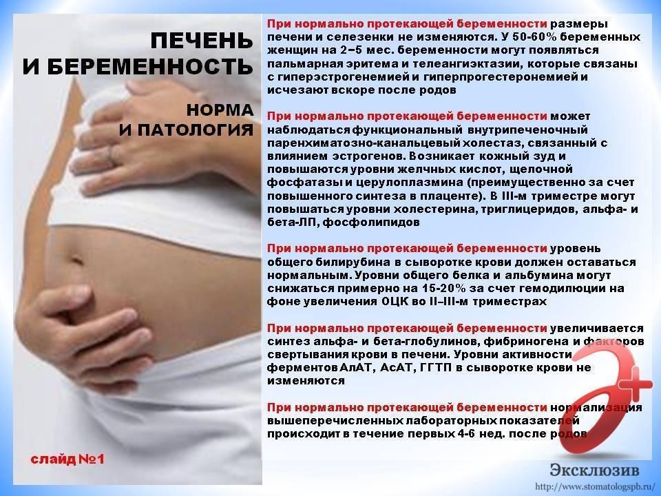 Что помогает от вздутия живота при беременности