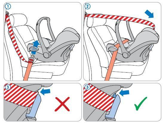 Как крепить автолюльку в машине и как установить детское автокресло: видео