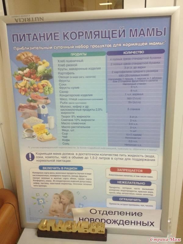 Диета кормящей мамы по месяцам - таблица по комаровскому по месяцам