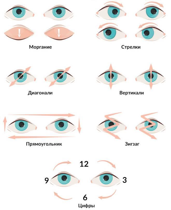 Упражнения для глаз при гиперметропии
