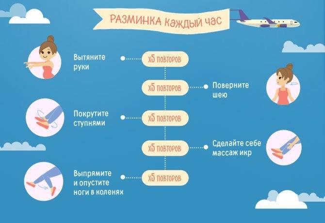 Можно ли летать на самолете беременным