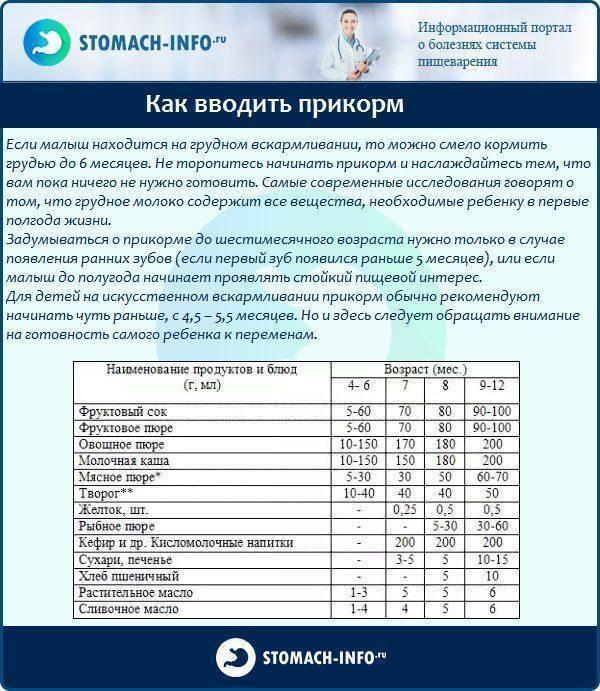 """Сколько воды нужно пить детям до года – статья из рубрики """"здоровые привычки"""" на food.ru"""