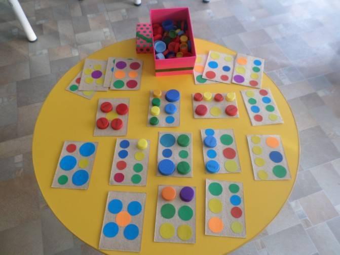 Мастер-класс «сенсорное развитие детей младшего дошкольного возраста через дидактические игры». воспитателям детских садов, школьным учителям и педагогам - маам.ру