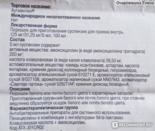 Амоксициллин таблетки 250 мг 20 шт.