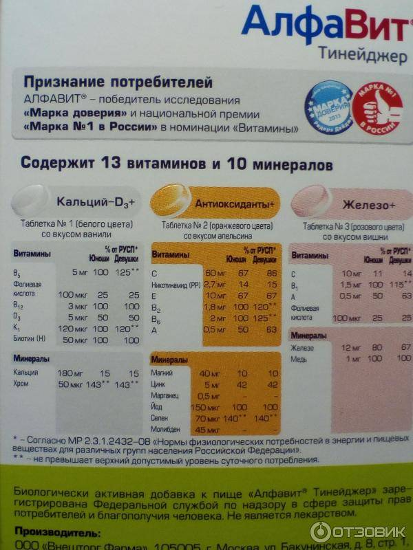 Доппельгерц v.i.p. витаминно-минеральный комплекс для беременных и кормящих в балашихе