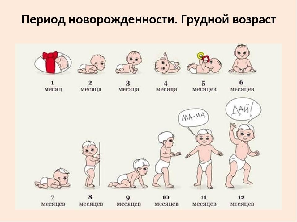 Что должен уметь ребенок в месяц? развитие малыша до 1 месяца