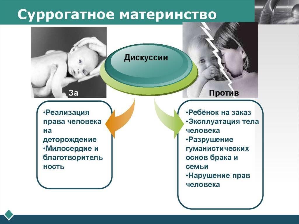 Что нужно знать о суррогатном материнстве