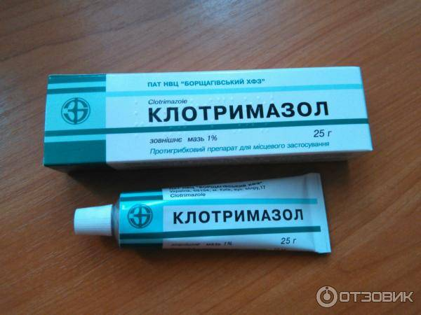 Фармакологическая группа — противогрибковые средства