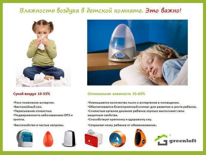 Комнатная температура зимой для новорожденного ребенка и оптимальная влажность