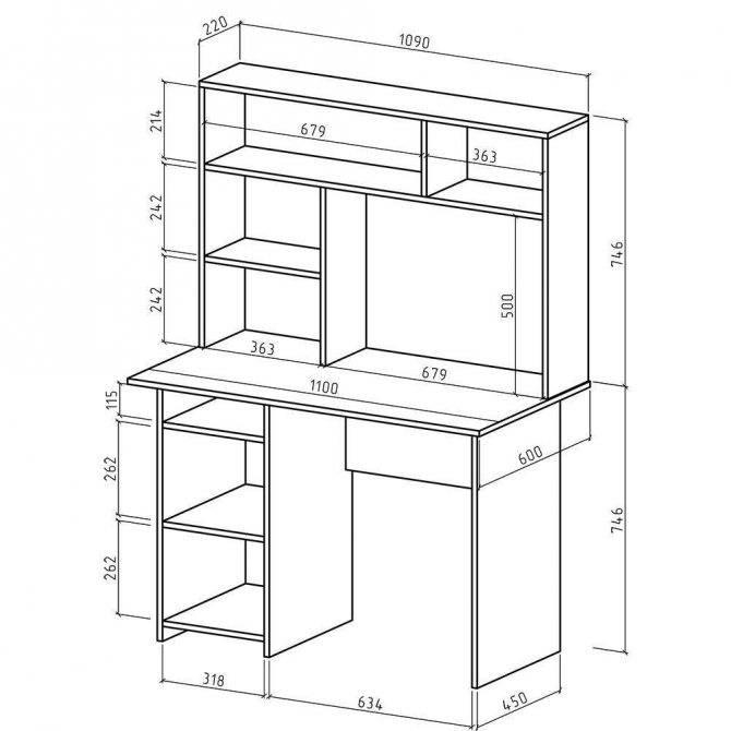Размеры письменных столов: стандарт ширины и глубины, стандартные габариты