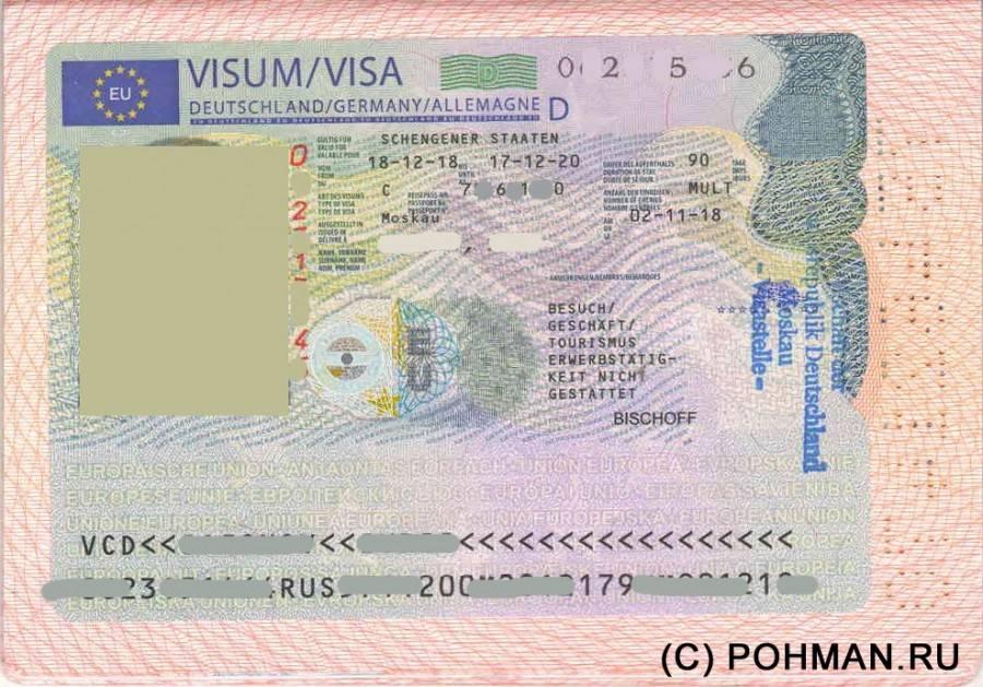 Оформляем шенгенскую визу для ребенка в  2021  году