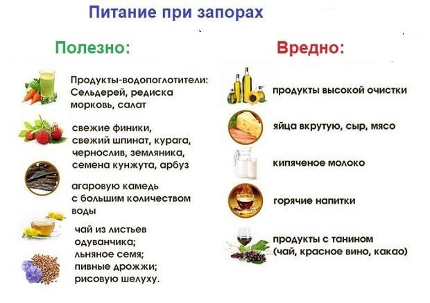 При диарее у кормящих
