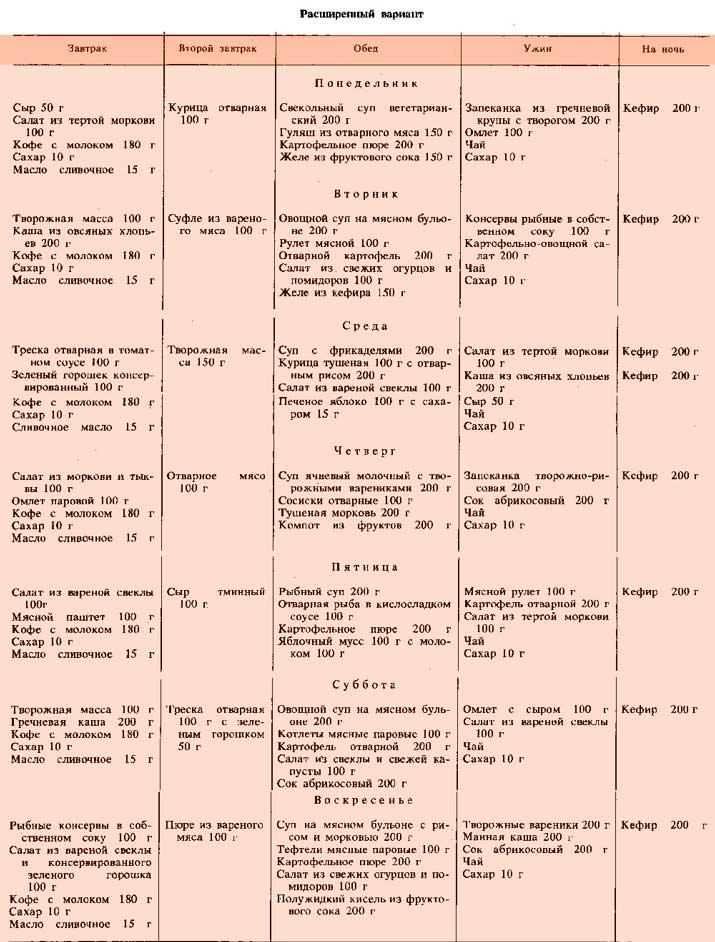 Стол 5 диета для детей таблица