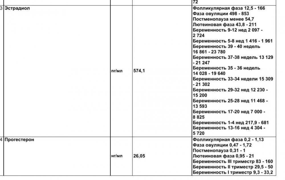 Криопротокол эко — цена, схема, подробно по дням   криопротокол на згт, в естественном цикле в клинике «линия жизни» в москве