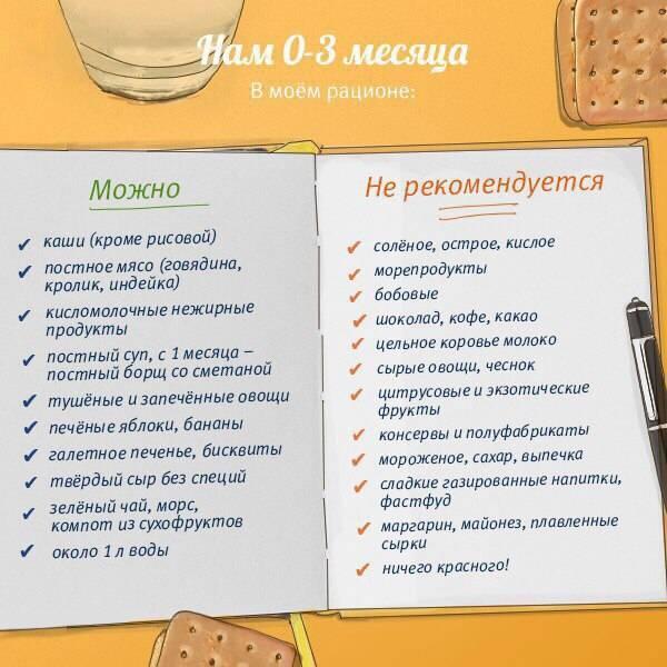 Питание мамы в первые дни после родов: какие продукты можно, и какие нельзя. правильное питание мамы в первые дни после родов - автор екатерина данилова - журнал женское мнение