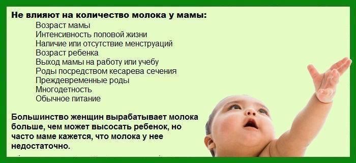 Как понять хватает ли новорожденному ребенку грудного молока