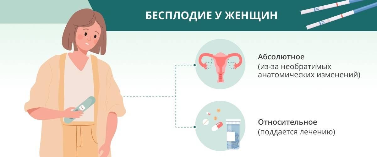 Флебология: ответы на часто задаваемые вопросы