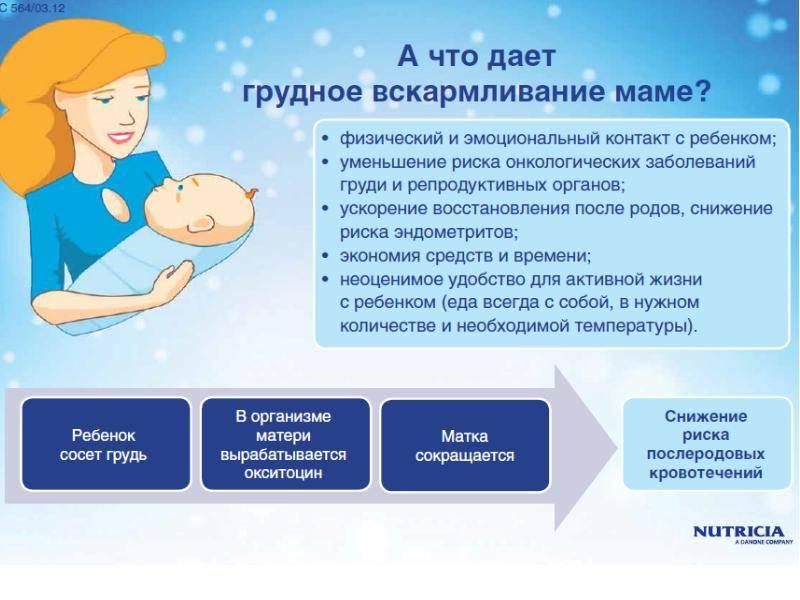 Охрана, поощрение и поддержка практики грудного вскармливания