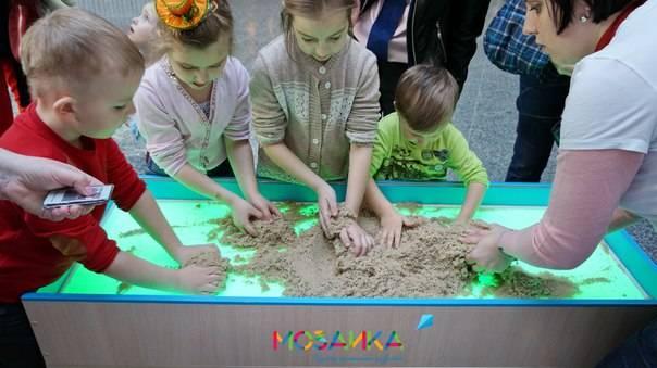 Конспект открытого занятия с элементами песочной терапии педагога-психолога с дошкольниками старшей группы. воспитателям детских садов, школьным учителям и педагогам - маам.ру