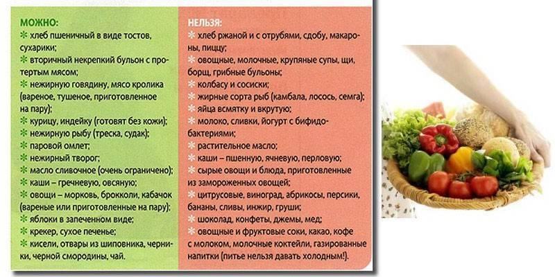Диета при запорах у детей: от 1 года до 7-8 лет (меню и режим питания)