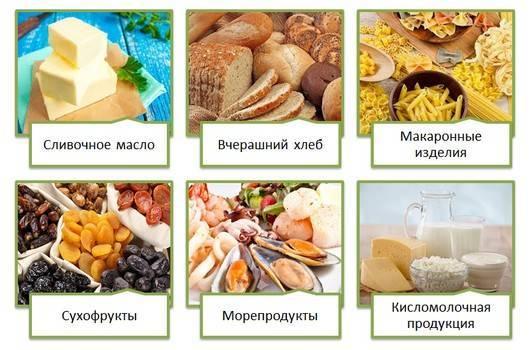 Особенности питания после удаления аппендицита — блог врача