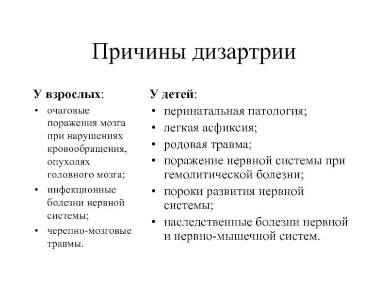 Понятие и виды дизартрии. коррекция. - stimul-ural.ru - екатеринбург