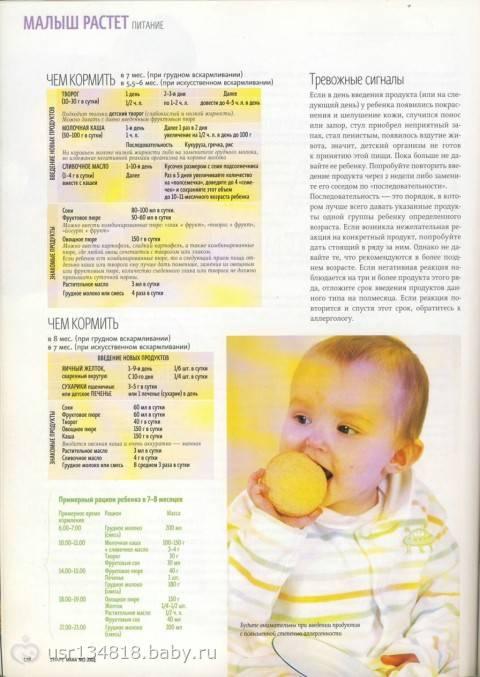 Меню ребенка в 1 год: подробный гид для родителей