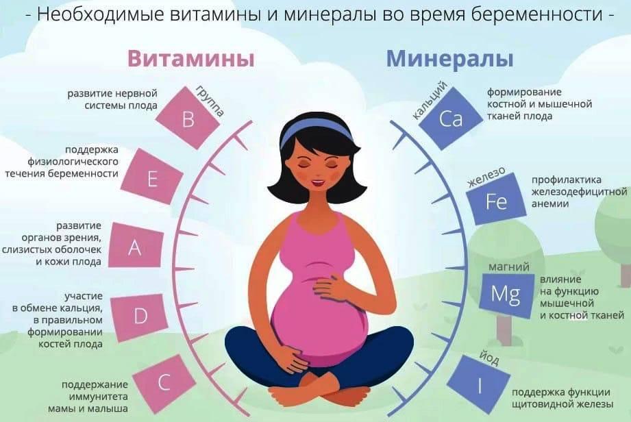 Биоревитализация при беременности - можно ли делать на ранних сроках