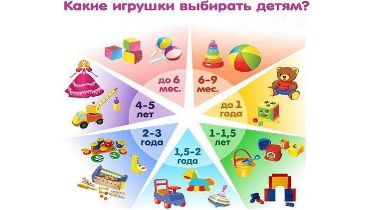 Какие игрушки нужны ребенку до 1 года: список полезных развивающих товаров с рождения и от 6 месяцев - kidspower - дети, цветы жизни!